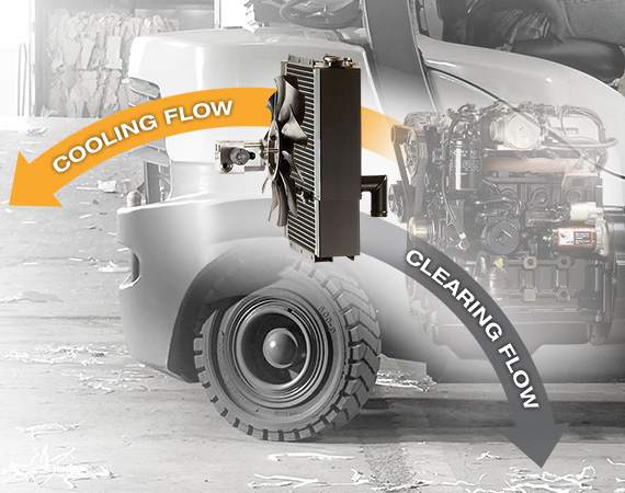the C-5 gas forklift features On-Demand Cooling
