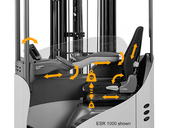 the ESR reach truck offers unsurpassed adjustability features