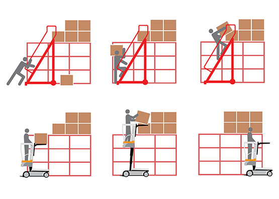 the WAV order picker doubles productivity and reduces the risks associated with ladders